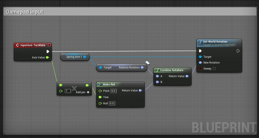 Real-Time Cameras in Unreal Editor 4 - Part 7 - Jim Dodge